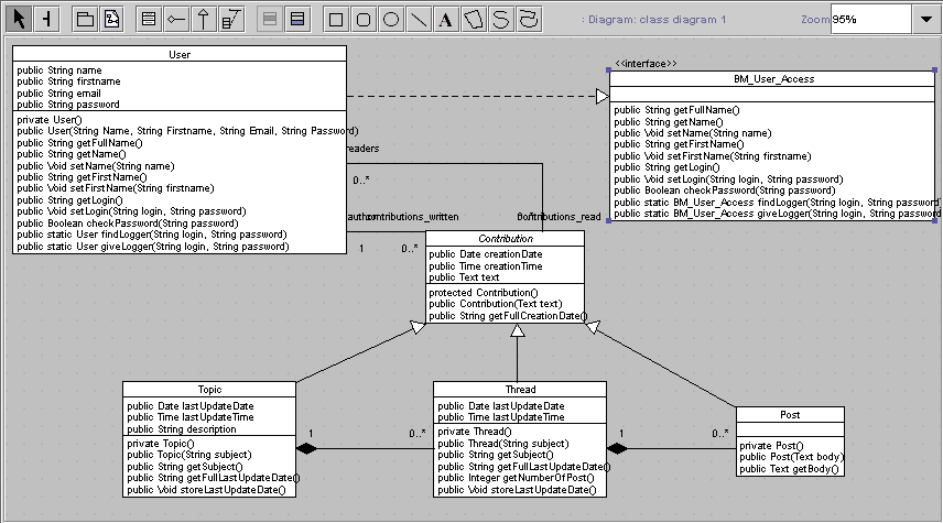 Users guide class diagram editor to move elements just drag and drop them in the diagram to resize an element select it by clicking on it and use the bold dots that appears ccuart Choice Image